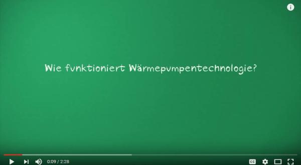 Erklär-Video: Die Funktion einer Wärmepumpe